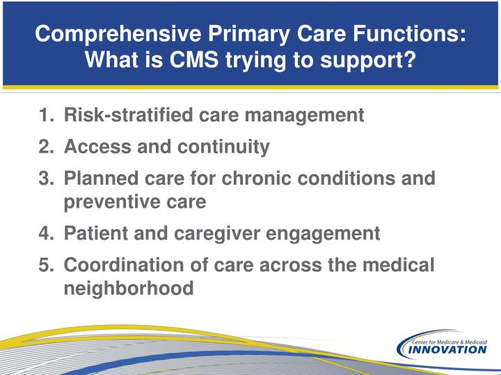 Comprehensive Primary Care Functions: