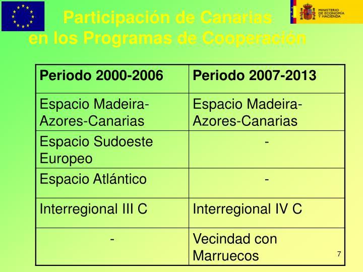 Participación de Canarias