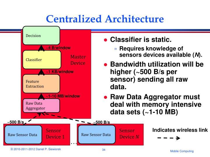 Centralized Architecture