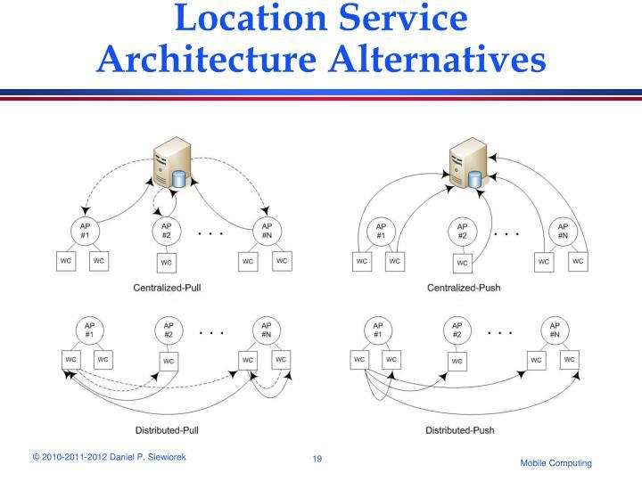 Location Service Architecture Alternatives