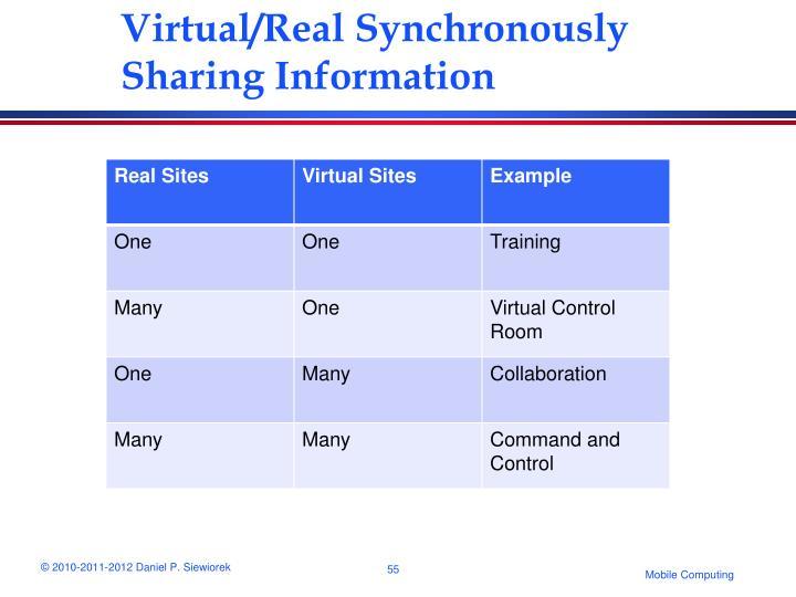 Virtual/Real Synchronously Sharing Information