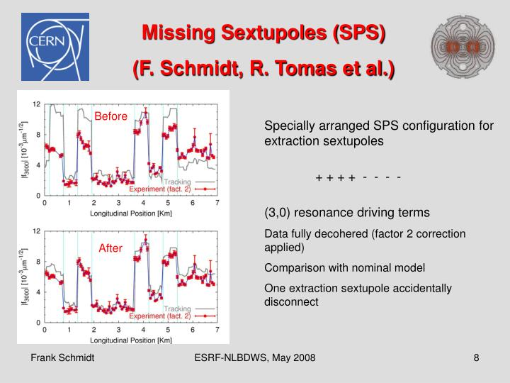 Missing Sextupoles (SPS)