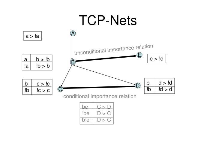 TCP-Nets