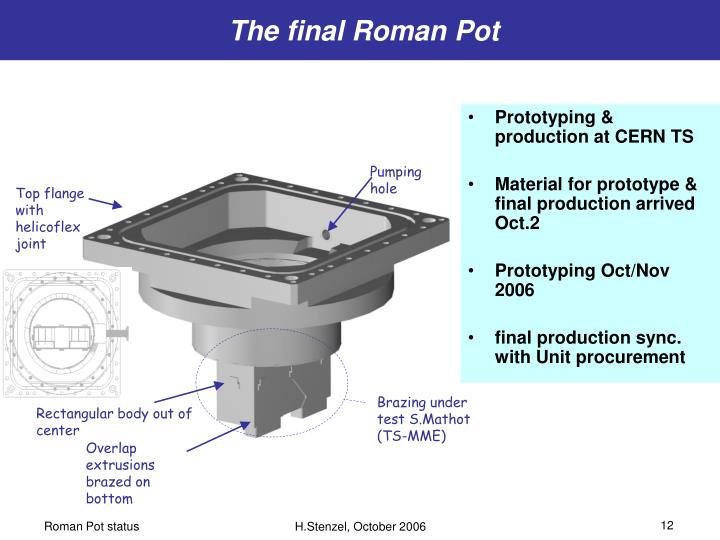 The final Roman Pot