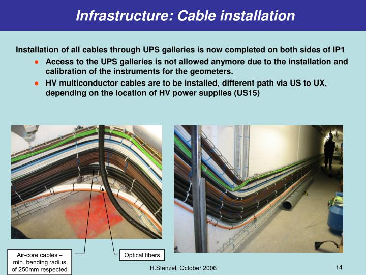 Infrastructure: Cable installation