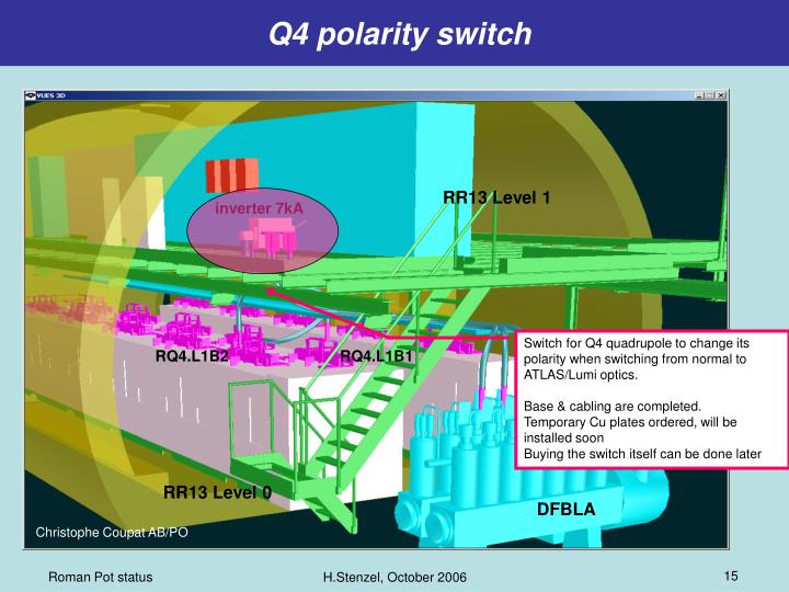 Q4 polarity switch
