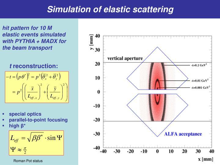 Simulation of elastic scattering