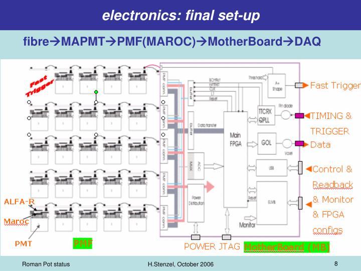 electronics: final set-up