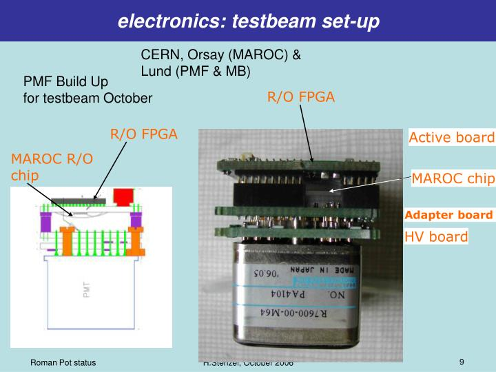 electronics: testbeam set-up
