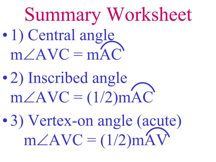 Summary Worksheet