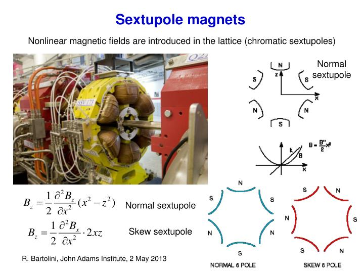 Nonlinear magnetic fields are introduced in the lattice (chromatic sextupoles)