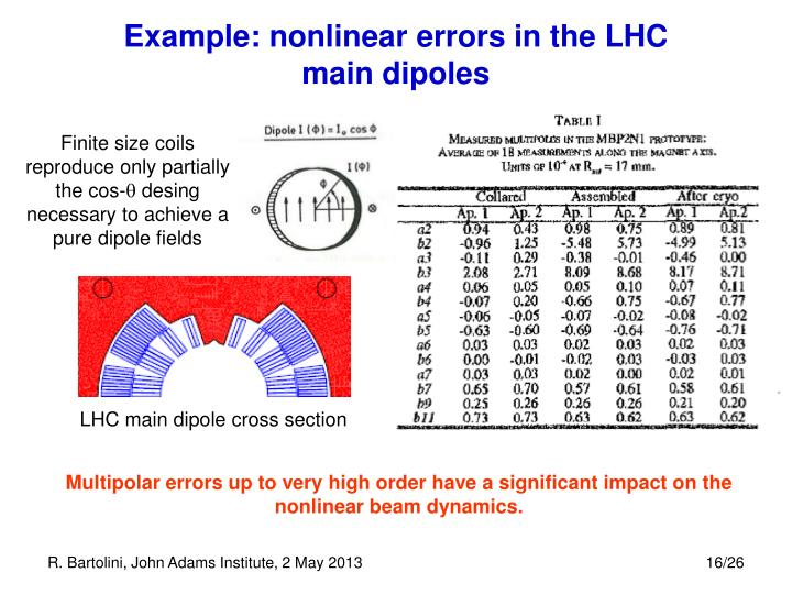 Example: nonlinear errors in the LHC main dipoles
