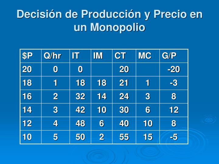 Decisión de Producción y Precio en
