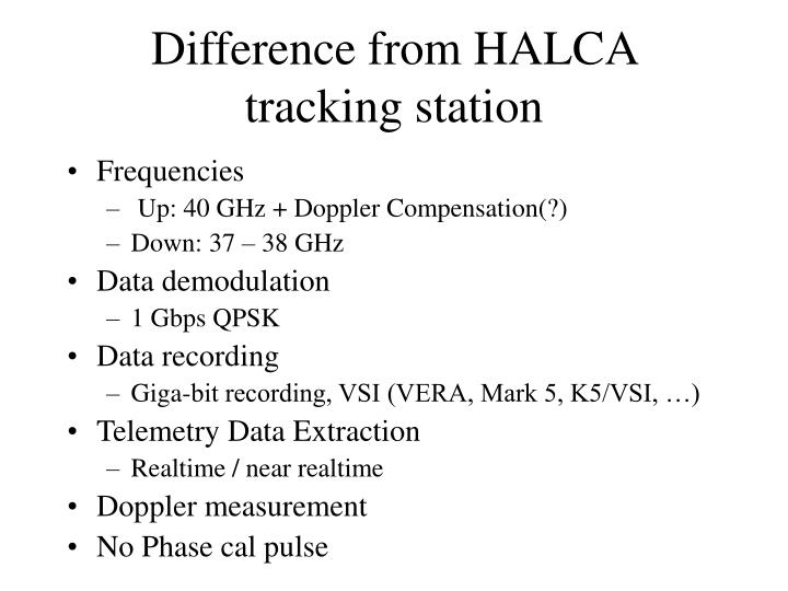 Difference from HALCA tracking station