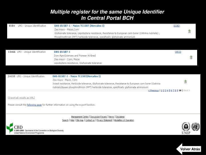 Multiple register for the same Unique Identifier