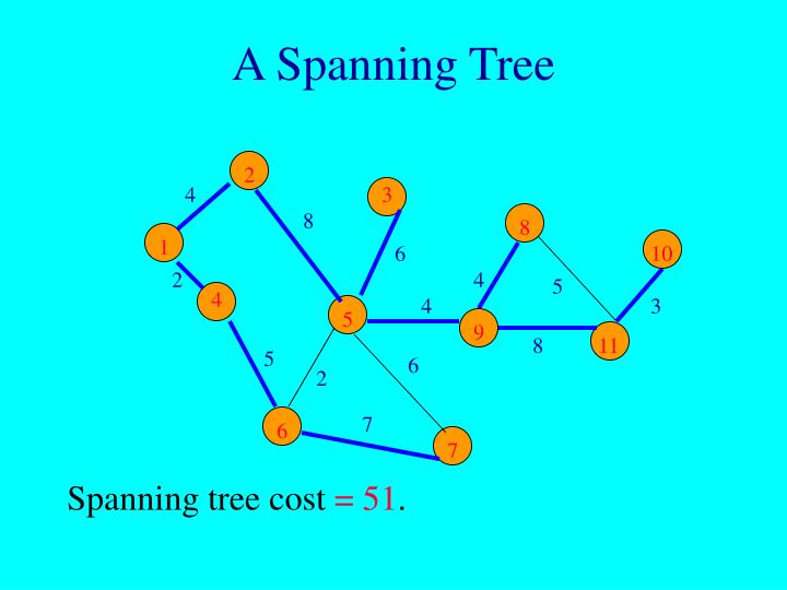 A Spanning Tree