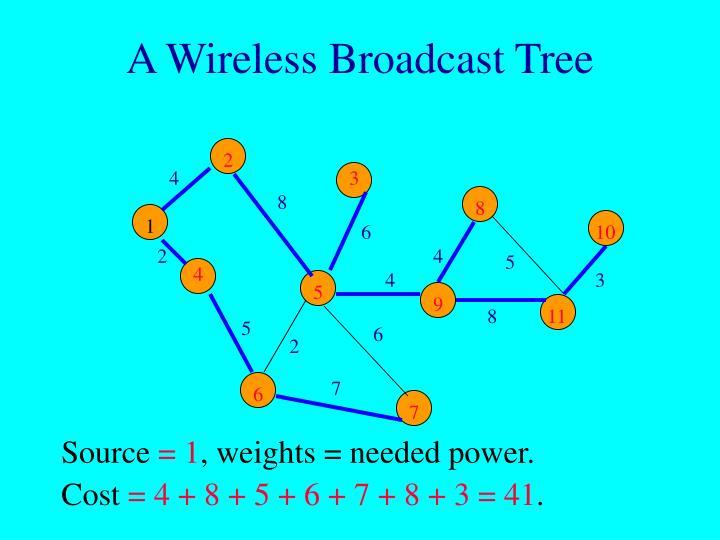 A Wireless Broadcast Tree