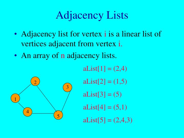 Adjacency Lists