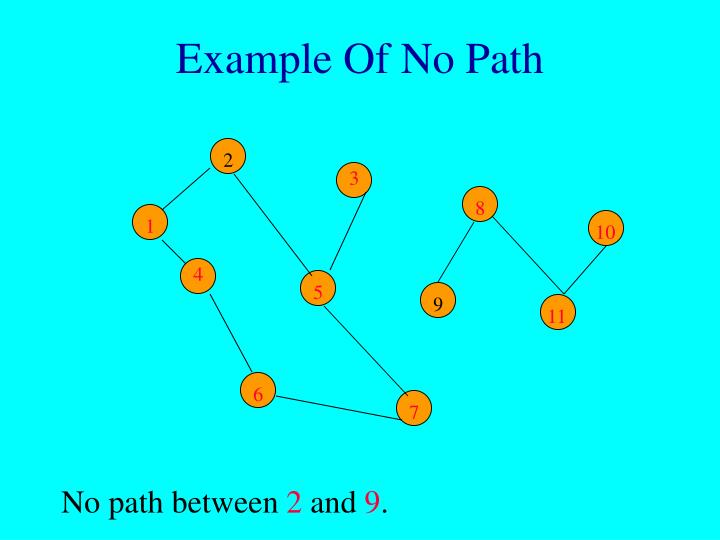 Example Of No Path