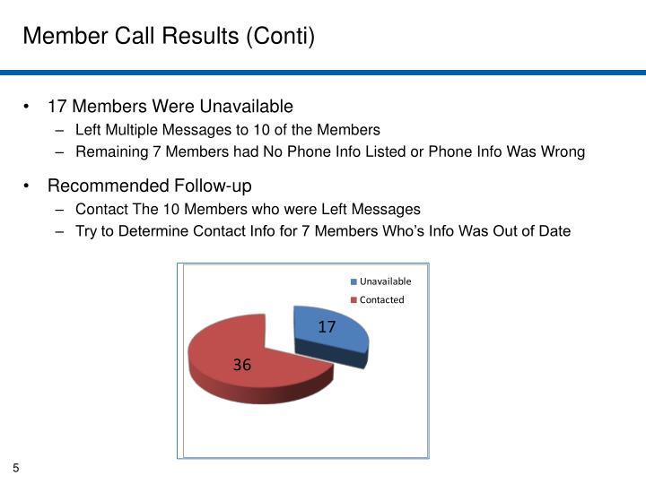 Member Call Results (Conti)