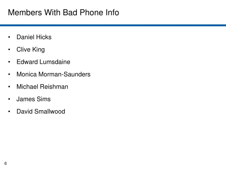 Members With Bad Phone Info