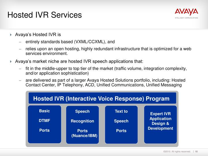Hosted IVR (Interactive Voice Response) Program