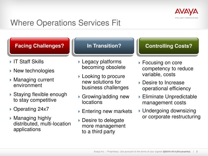 Where operations services fit