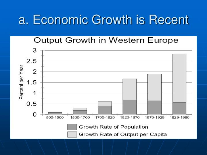 a. Economic Growth is Recent
