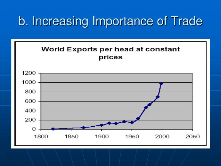 b. Increasing Importance of Trade