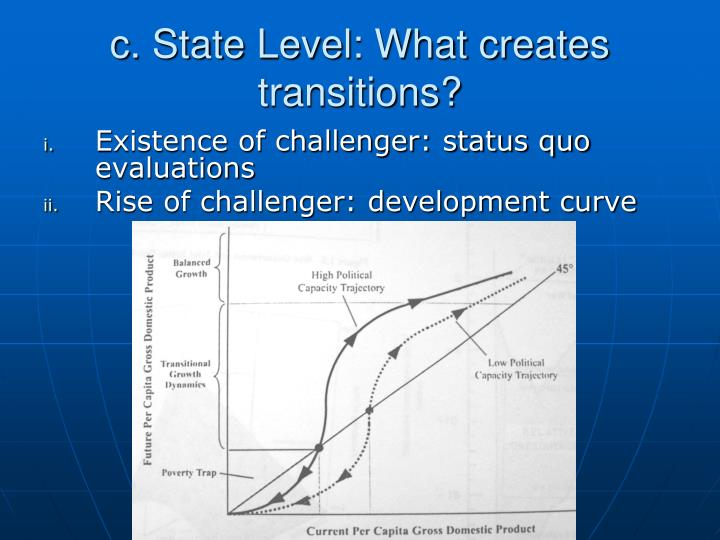 c. State Level: What creates transitions?