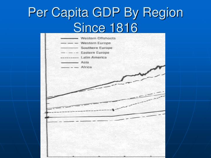 Per Capita GDP By Region Since 1816