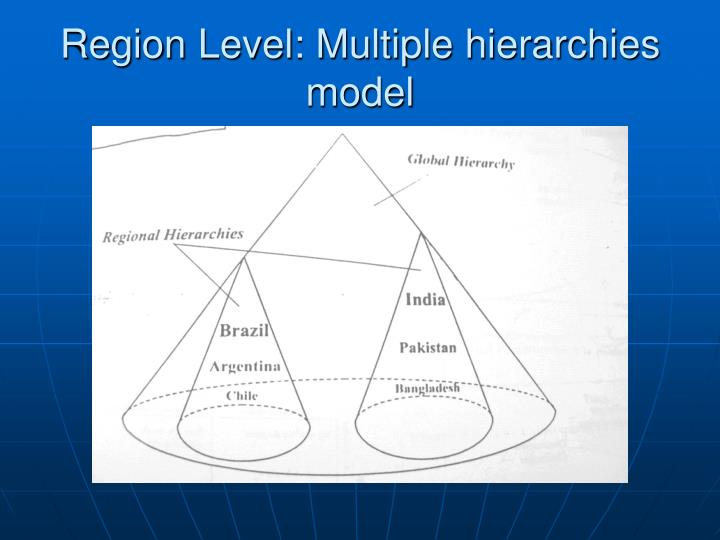 Region Level: Multiple hierarchies model