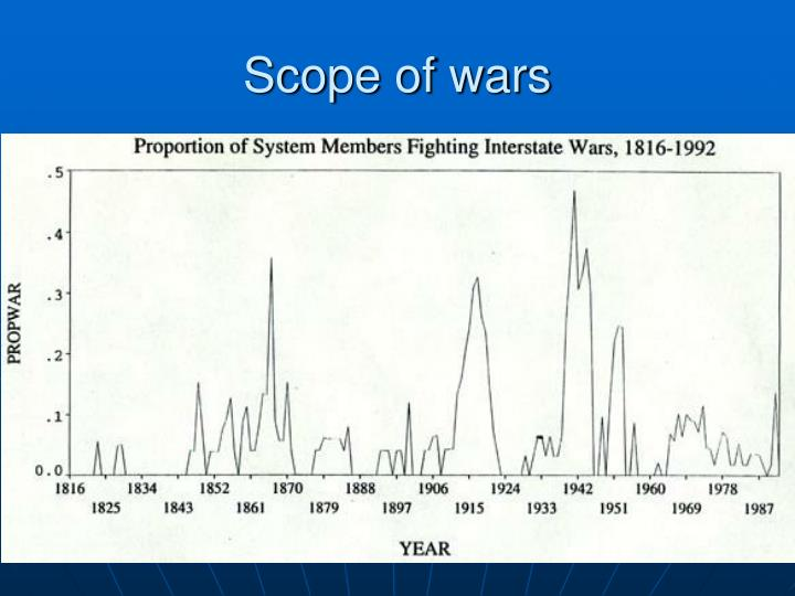 Scope of wars