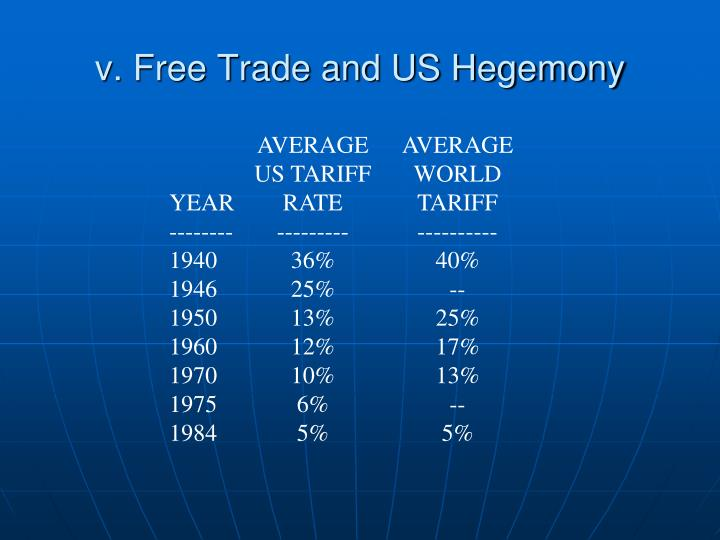 v. Free Trade and US Hegemony