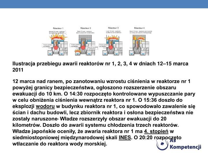 Ilustracja przebiegu awarii reaktorów nr 1, 2, 3, 4 w dniach 12–15 marca 2011