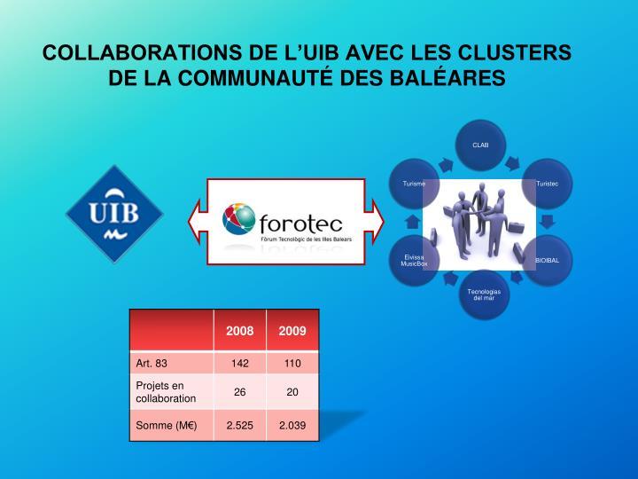 COLLABORATIONS DE L'UIB AVEC LES CLUSTERS  DE LA COMMUNAUTÉ DES BALÉARES