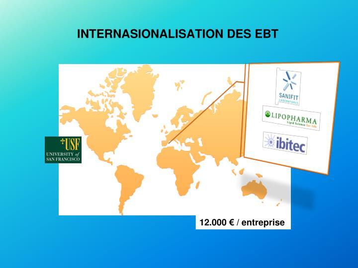 INTERNASIONALISATION DES EBT