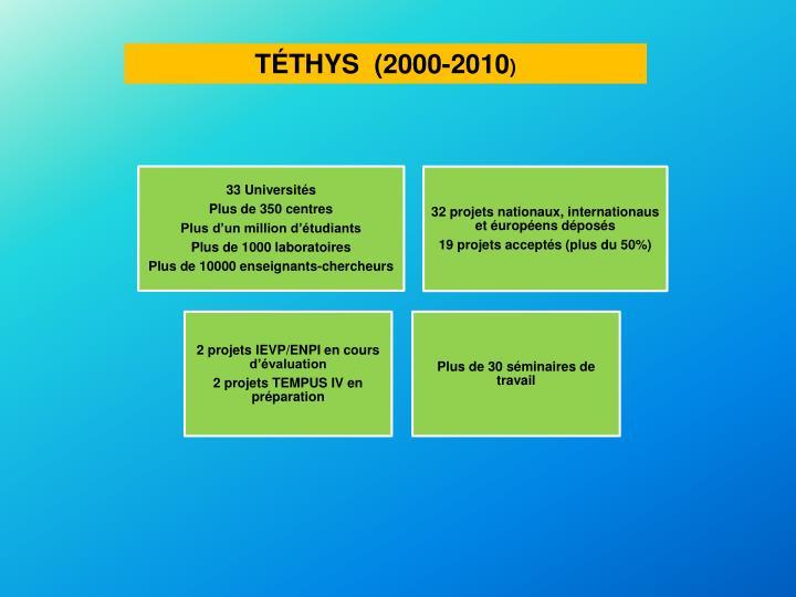 TÉTHYS  (2000-2010