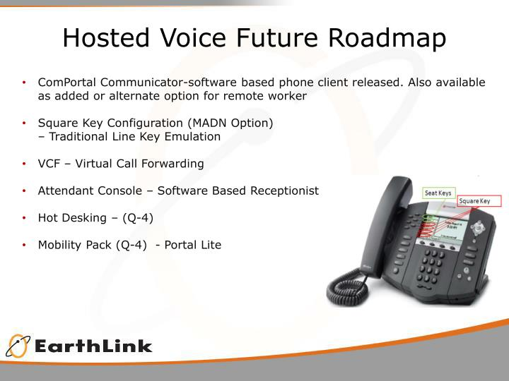 Hosted Voice Future Roadmap