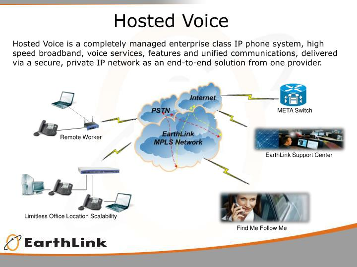 Hosted Voice