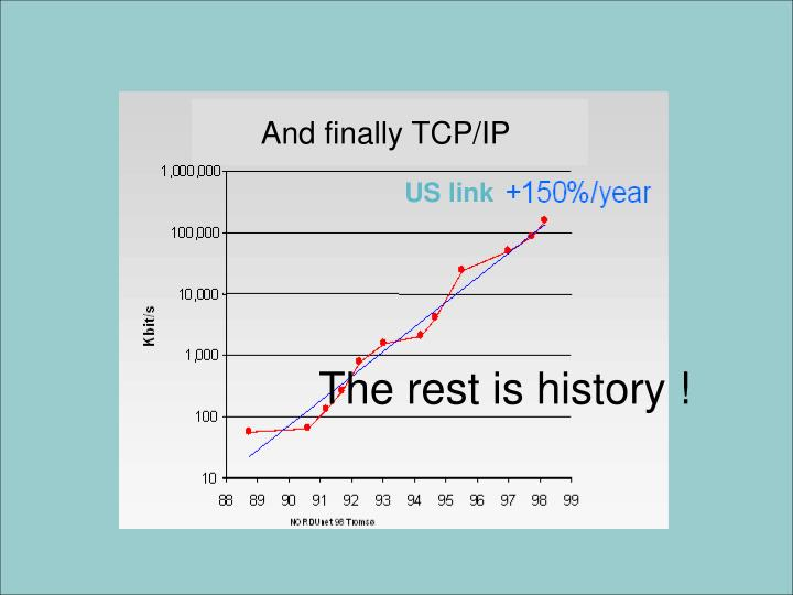 And finally TCP/IP