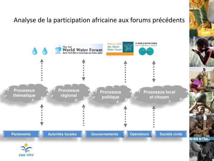 Analyse de la participation africaine aux forums précédents
