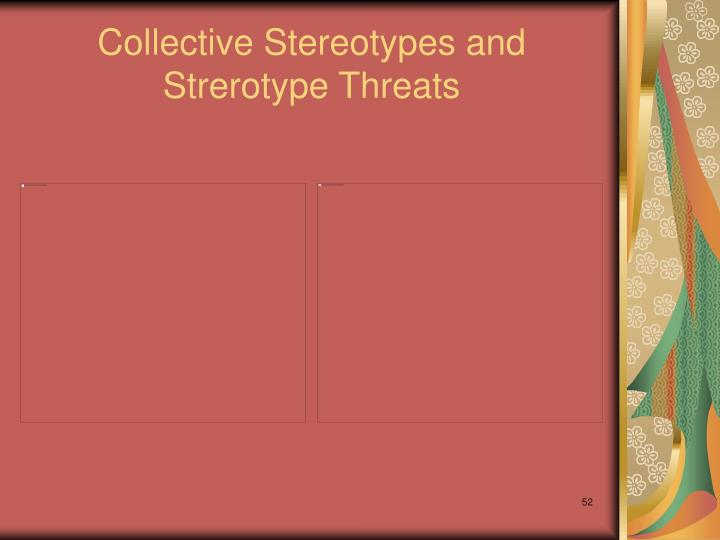 Collective Stereotypes and Strerotype Threats