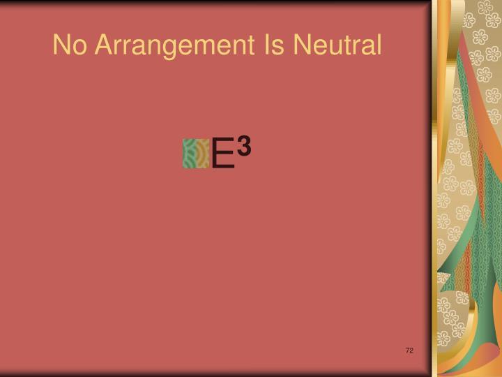 No Arrangement Is Neutral