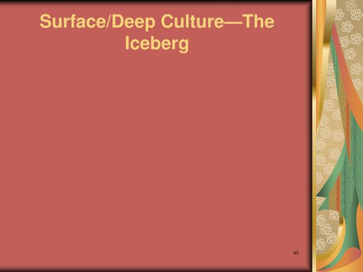 Surface/Deep Culture—The