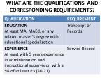 what are the qualifications and corresponding requirements