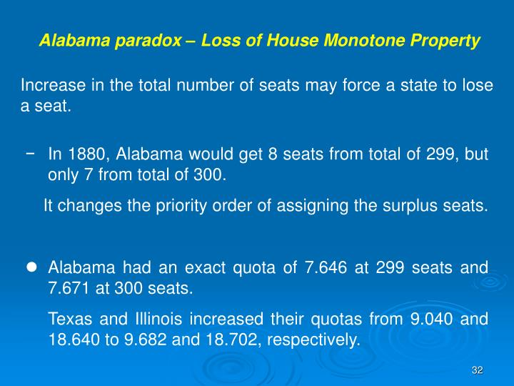 Alabama paradox
