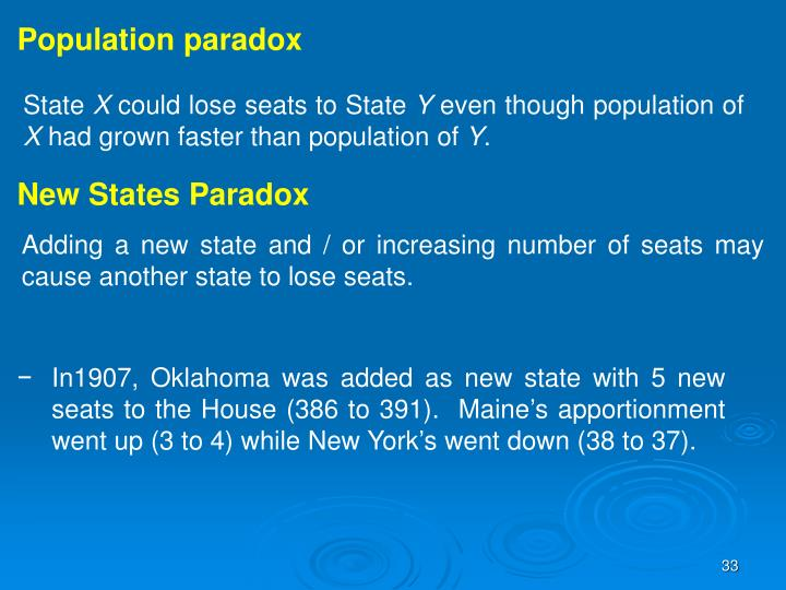 Population paradox
