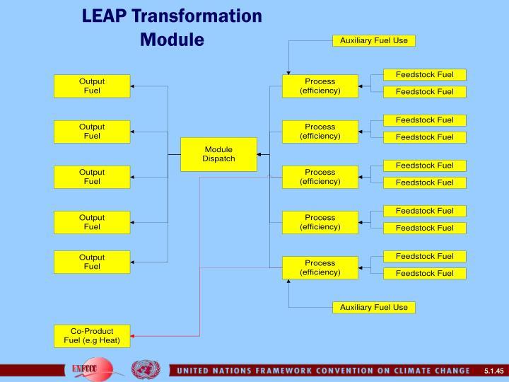 LEAP Transformation