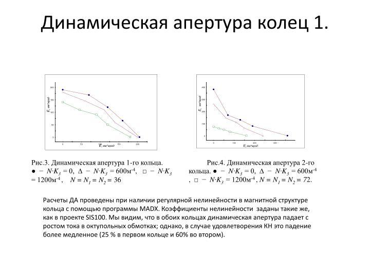 Динамическая апертура колец 1.